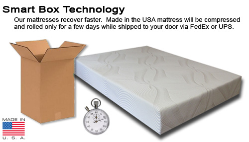 free shipping mattress in box with fast recovery - Shipping A Mattress