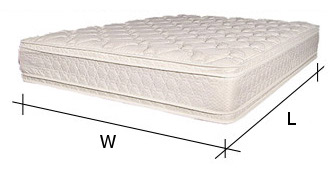 Super Mattress Size Chart Mattress Standard Specialty And Ibusinesslaw Wood Chair Design Ideas Ibusinesslaworg