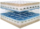 Quality innerspring Mattresses on sale