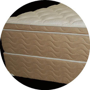 Mattress rv queen cover for its