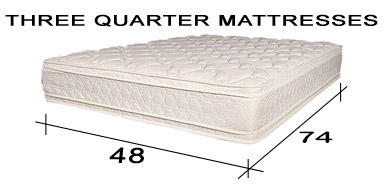 Three quarter mattress. 48 x 74 Antique bed replacement innerspring mattresses