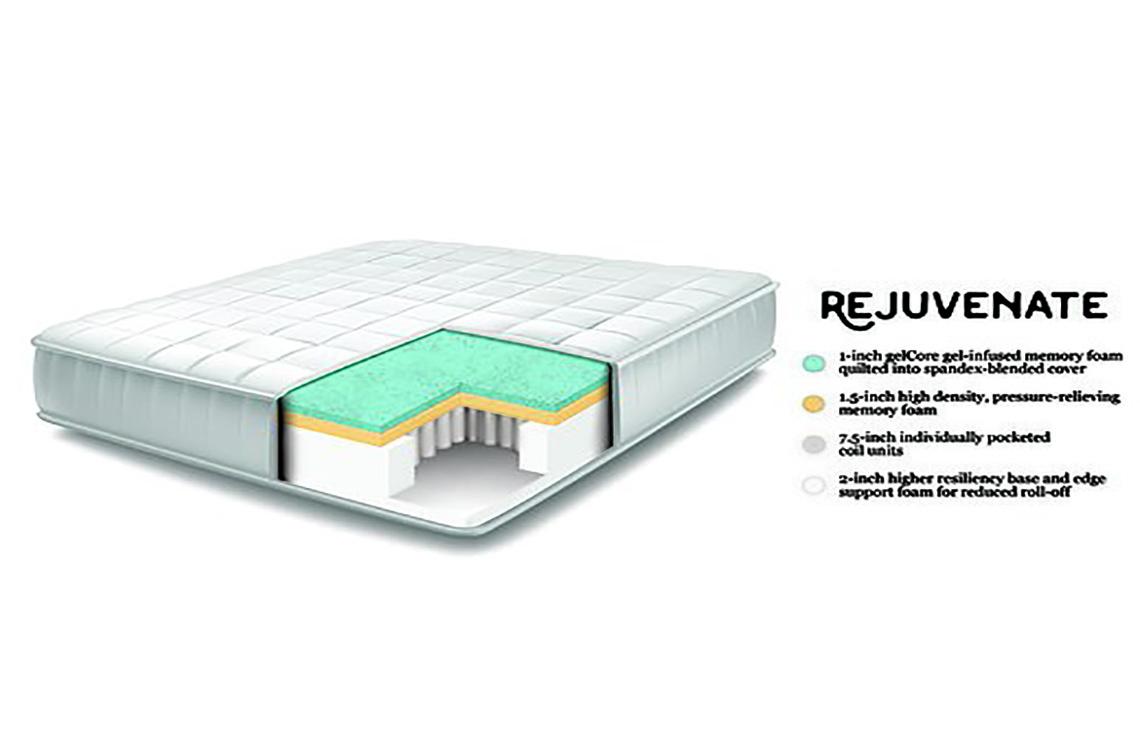 Rejuvenate A Discounted Luxury Hybrid Mattress