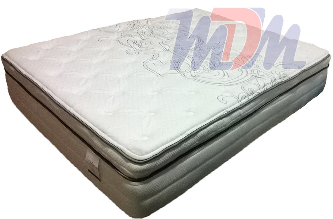 Euphoria Iii Micro Coil Pillow Top Firm Mattress