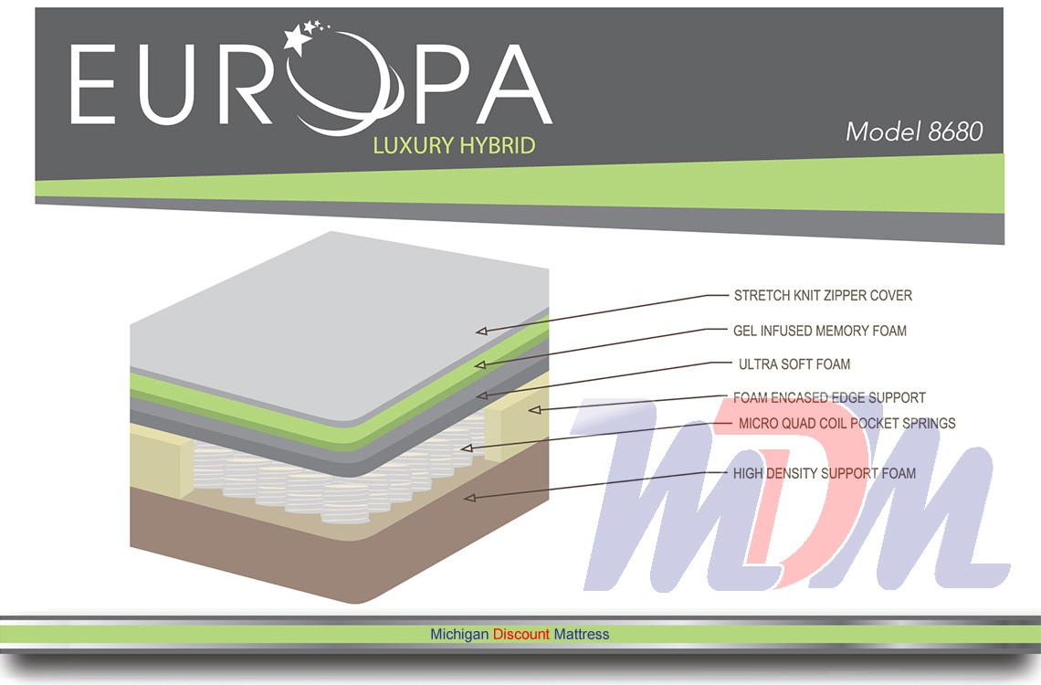 Corsicana Memory Foam Mattress Corsicana Mattress Prices | Rachael Edwards
