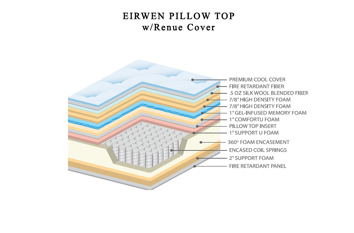 eirwen pillow top a renue mattress