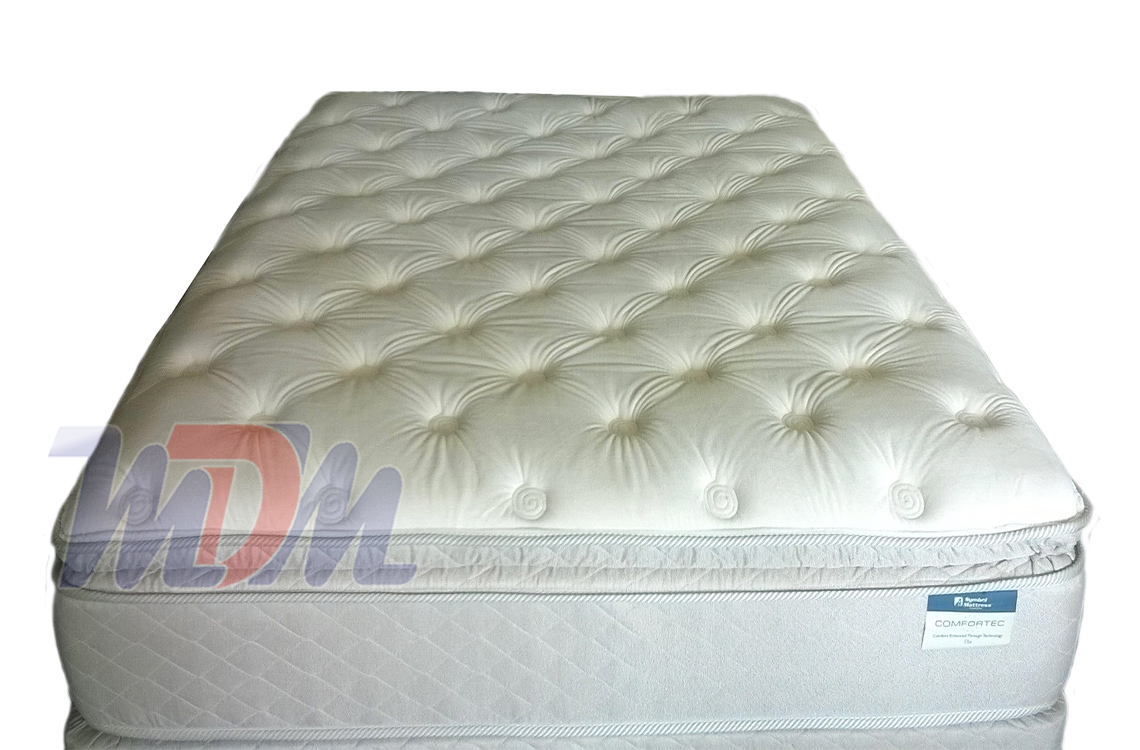 Ella Pillow Top Affordable Pocket Coil Mattress