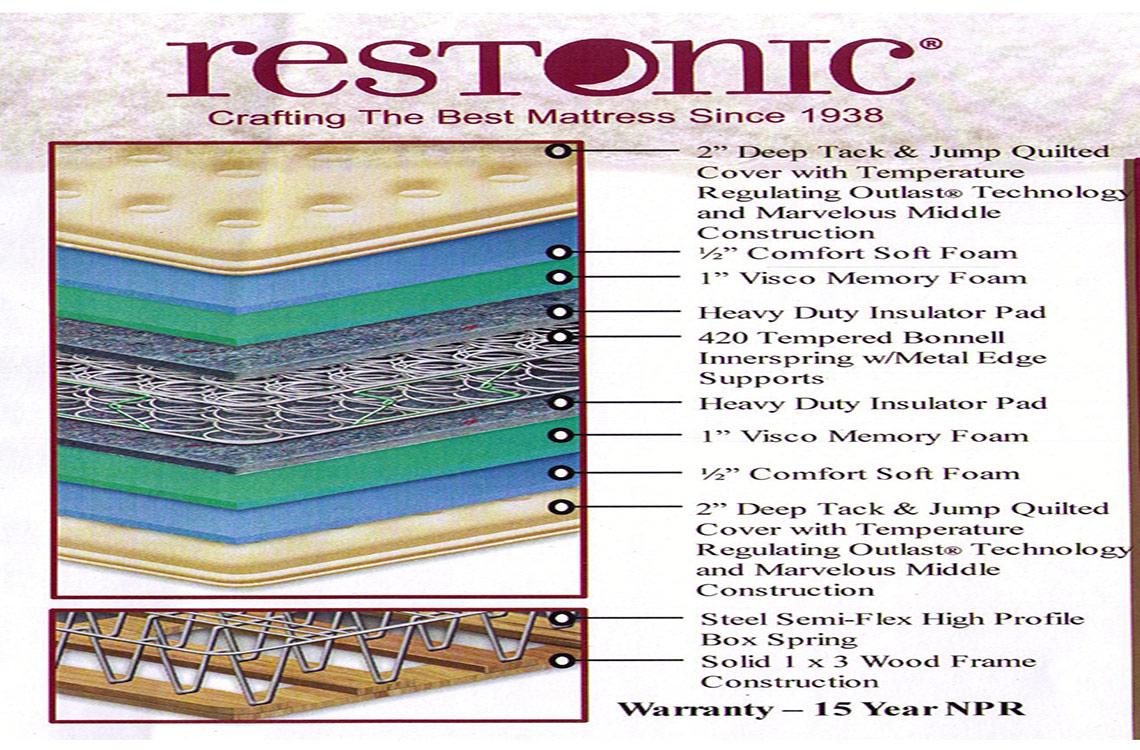 Restonic Ambient Plush Two Sided Mattress