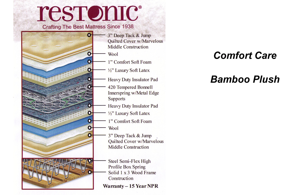 Restonic Bamboo Plush Double Sided Luxury Latex