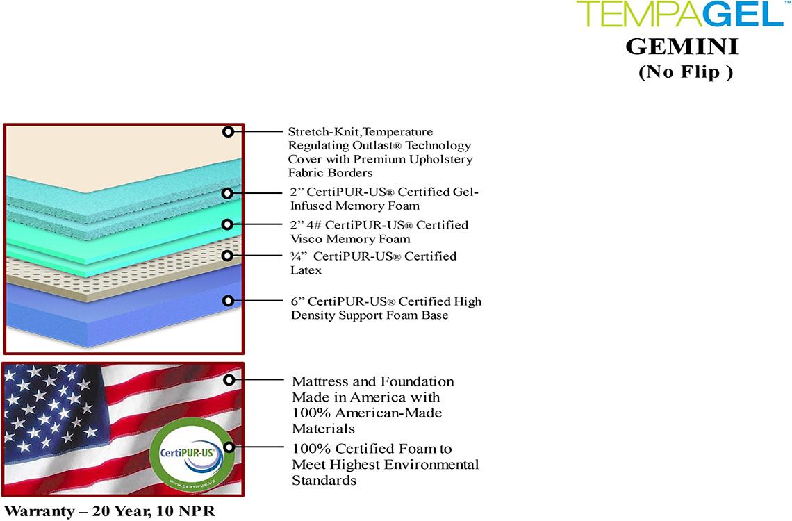 Gemini Gel Infused W Latex Affordable Luxury Memory Foam