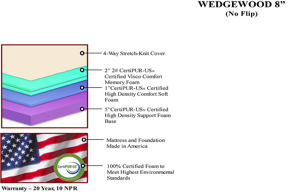 cheap memory foam mattress soft plush restonic american made wedgewood 8 inch thick - Cheap Memory Foam Mattress