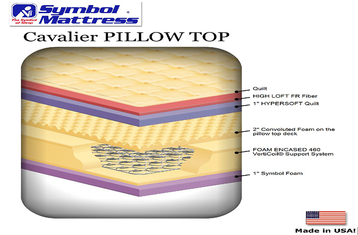 Pillow top mattress sale best seller for Best time for mattress sales