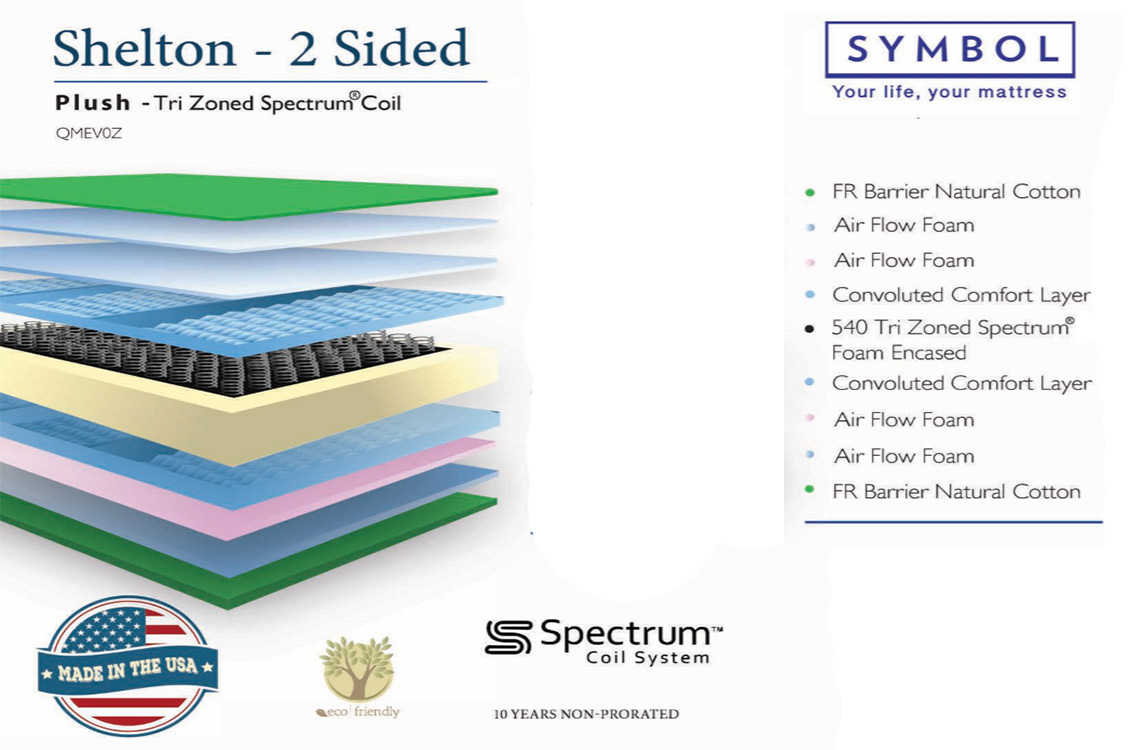 Shelton plush a double sided mattress mattress specs inside layers plush double sided flippable cotton biocorpaavc Choice Image