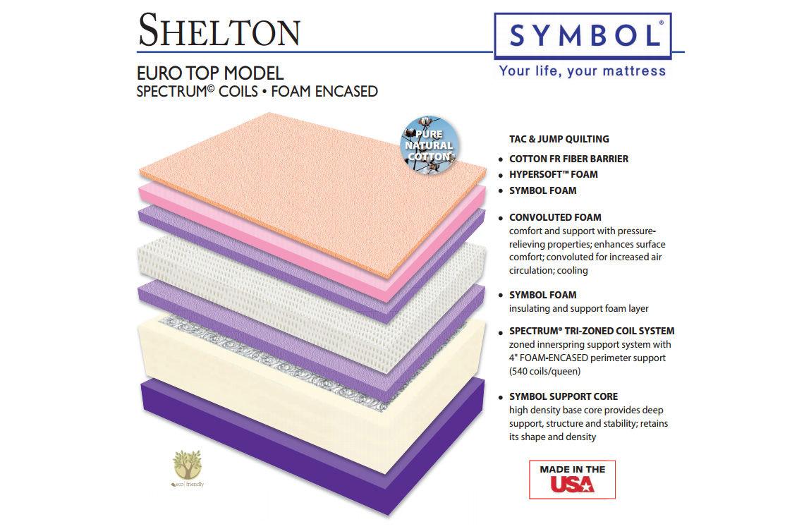 Shelton euro top a symbol comfortec mattress mattress specs inside heavy duty euro top plush mattress american made shelton by symbol comfortec biocorpaavc Choice Image