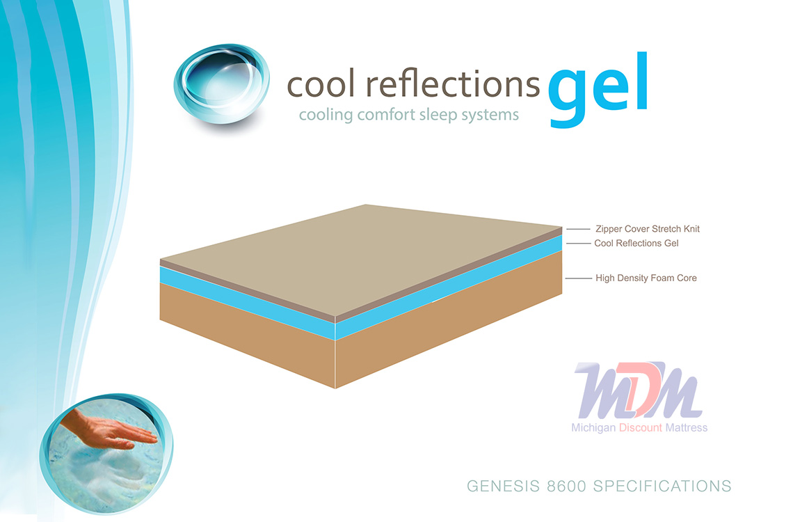 Gel infused memory foam mattress Mattress sale memory foam