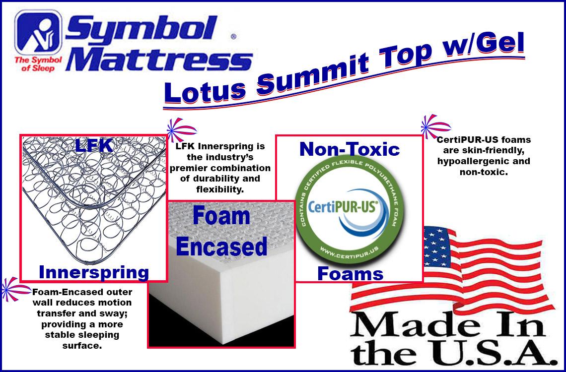 Lotus summit top wgel a comfortec mattress american made cheap affordable value lfk pillow top mattress symbol comfortec lotus biocorpaavc Choice Image