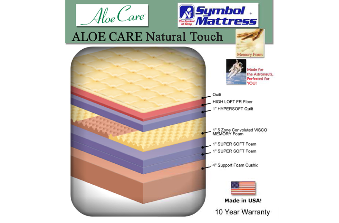 Michigan Discount Mattress Aloecare Aloe Vera Embedded Mattress