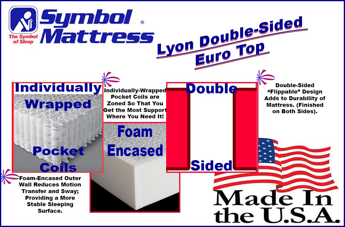 26 x 84) Lyon Euro Top - A Two-Sided, Soft Mattress
