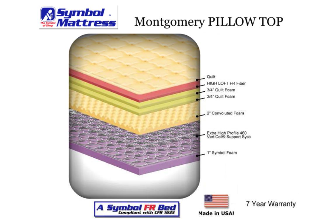 Ann arbor michigan discount mattress best mattress for dorm biocorpaavc Choice Image