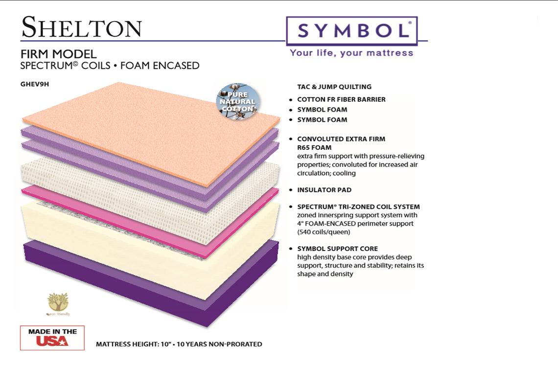 Shelton firm our best value mattress firm mattress specs specifications inside mattress american made offest coil low gauge biocorpaavc Choice Image